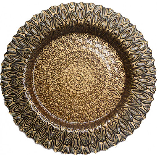 Ritz Charger Plate